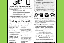 SNAP's Pamphlets / Nutrition resources published by the Student Nutrition Awareness Program at the University of Guelph