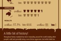 Coffee! / Koffie! Koffiezetters, koffiebar, koffiebonen.. Omnomnom.