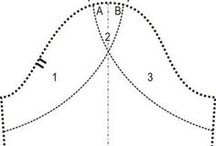 manga de blusas