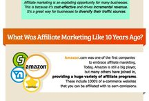 History / by Affiliate Manager