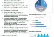 Bewerbungsmuster und Musterbewerbungen / Muster von www.kexpa.de
