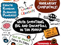 Mind Mapping / by Ricardo Oliveira