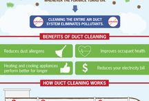 Air Duct Cleaning Awareness