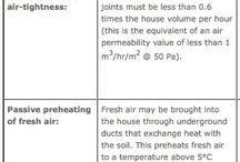 Passivhaus / Passivhaus homes or Code 6 Sustainable Homes/ Eco Houses