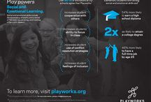 Power of Play / by Playworks