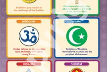 World Religion Library / Collating ideas that encompass world religions to inform a design for a World Religions Library