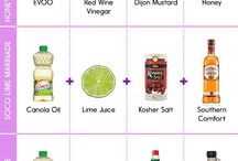 marinades & spice mixtures