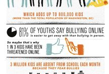 Cyberbullying Infographics / by Dr Ivan Ferrero - Digital Psychologist