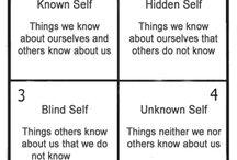 Therapy ideas: Self Insight