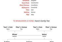 whanau family