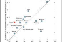 Genre, sexes / by Institut national d'études démographiques