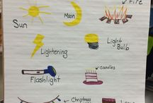 science lesson light and sound