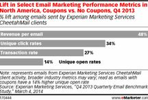 E-MAIL MARKETING / E-mail marketing, newsletter and e-mailing