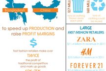 Fast fashion vs. Slow fashion
