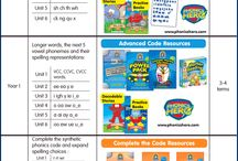 Get Reading Right Synthetic Phonics LWPS Lv 1&2