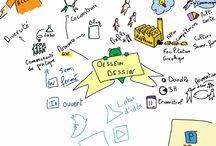 Réunions Dessein+dessin / Comptes-rendus visuels des réunions de la communauté e pratique