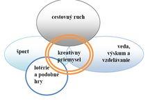 mapy diagramy grafy