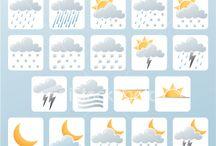 weer en klimaat