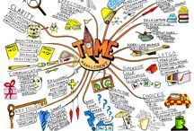 Mind map ( meind mep)