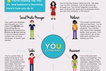 Branding Strategies - infographic
