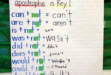 Literacy - Grammar & Punctuation