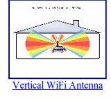 Wifi and Internet stuff