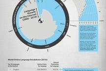 Infographic & Data