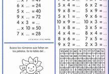 Fichas Tablas de multiplicar