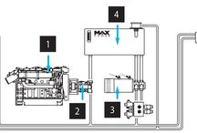 Integrated Hydraulic Solutions