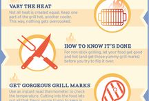 Grilling at it's best!!! / Quick tip and tricks on grilling