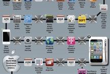 Apple stuff