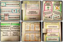 * Add it up / Math content / by Genny McCubbin