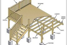 Deck plans / by Kelly Maggard