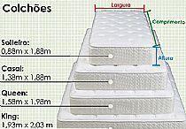 Medidas colchão