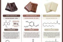 Chemistry - Χημεία