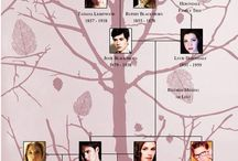 shadowhunters family trees