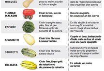 recettes aux légumes