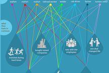 EntrepreneurialInfoGraphs