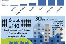 infographic 800fund.com