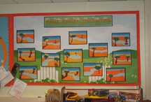 Geography Activities and Display ideas / Lots of ideas for getting creative in geography lessons
