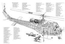 Aircraft's all types Aircraft's. 1.