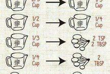 Cooking measurements recipes