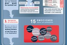 Portfolio: Infografías / Infografías realizadas por nuestro equipo de diseño