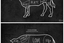 Butcher chart