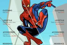 superherors