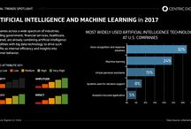 Artificial Intelligence / AI, Machine Learning and Deep Learning