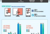 Social Annex Infographics / Infographics about technology consumption, marketing, web trends, ecommerce, social commerce, and more.