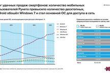 stats / by Anton Shukaylo