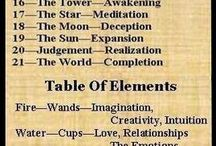 Table of Tarot card meanings