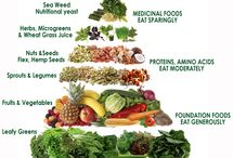 Health(ier) Foods